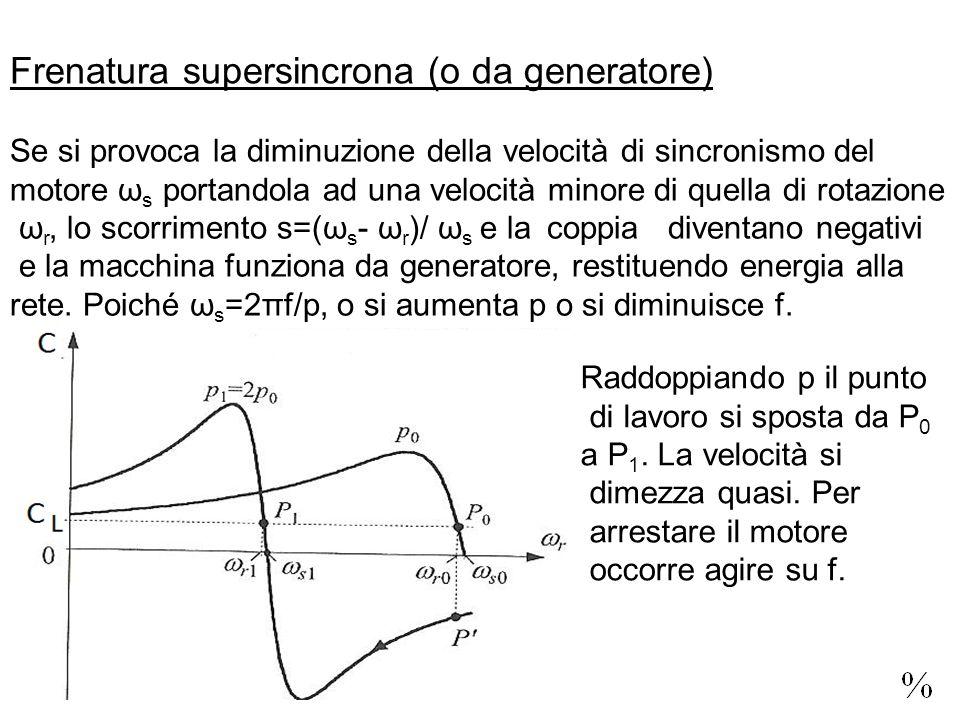 Frenatura supersincrona (o da generatore)