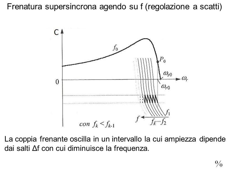 Frenatura supersincrona agendo su f (regolazione a scatti)