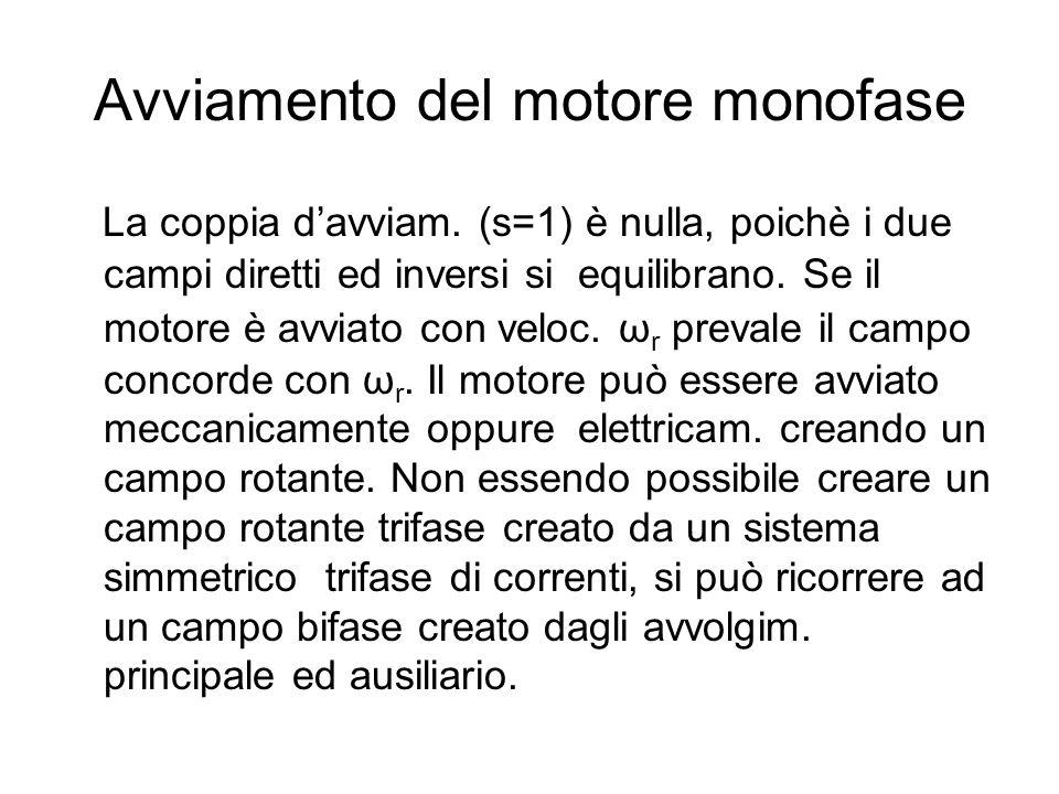 Avviamento del motore monofase