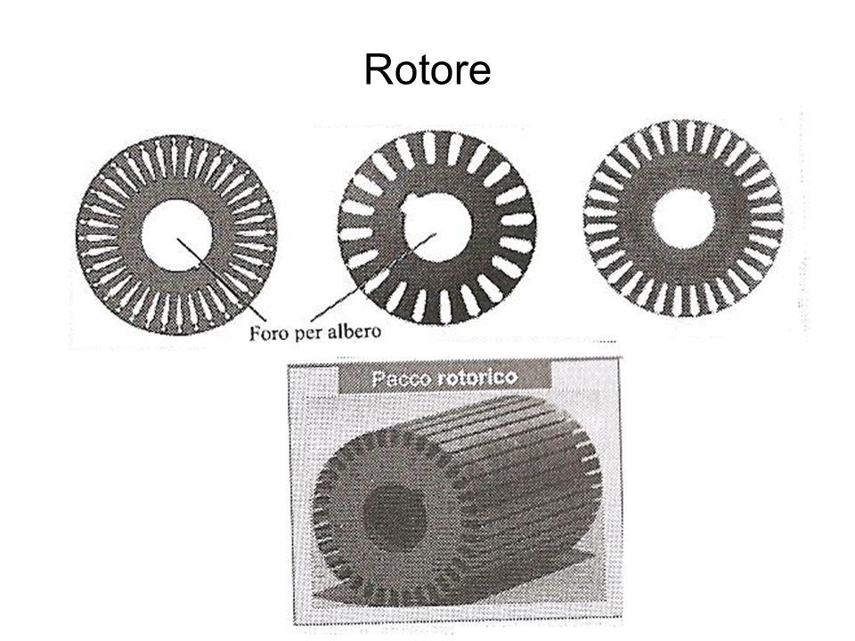 Rotore