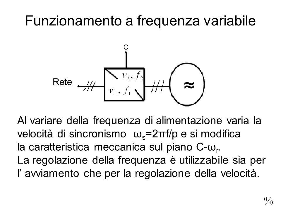 Funzionamento a frequenza variabile