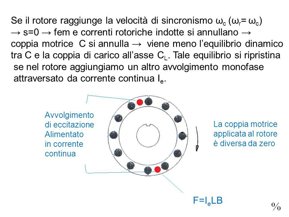 Se il rotore raggiunge la velocità di sincronismo ωc (ωr= ωc)