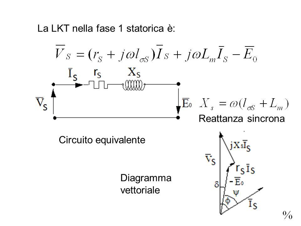 La LKT nella fase 1 statorica è: