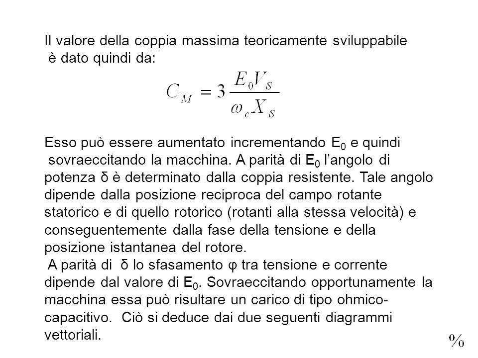Il valore della coppia massima teoricamente sviluppabile