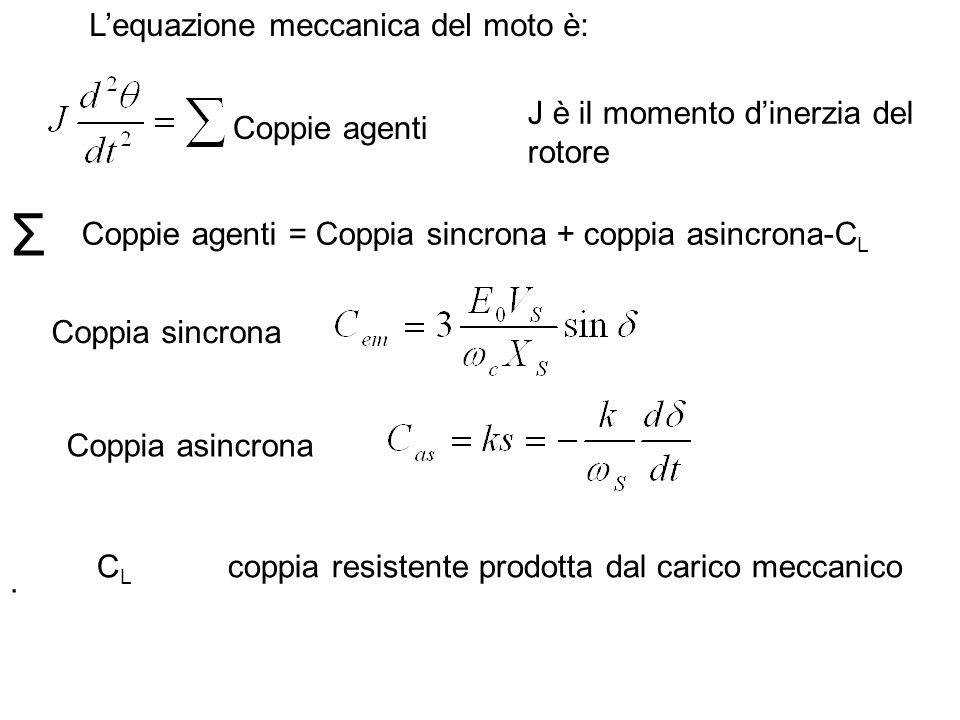 Σ L'equazione meccanica del moto è: J è il momento d'inerzia del