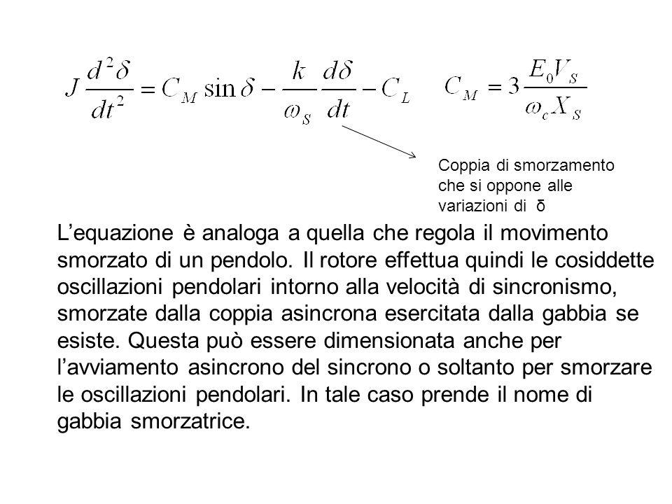 Coppia di smorzamento che si oppone alle variazioni di δ