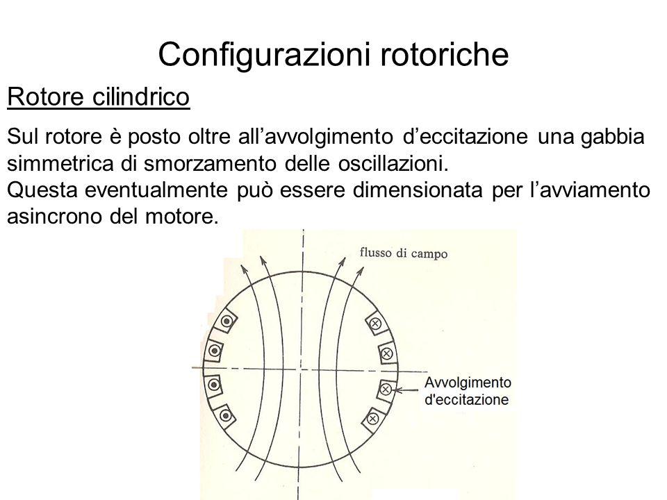 Configurazioni rotoriche