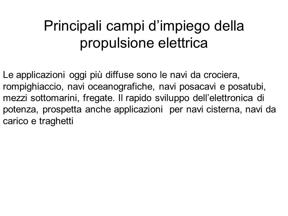 Principali campi d'impiego della propulsione elettrica