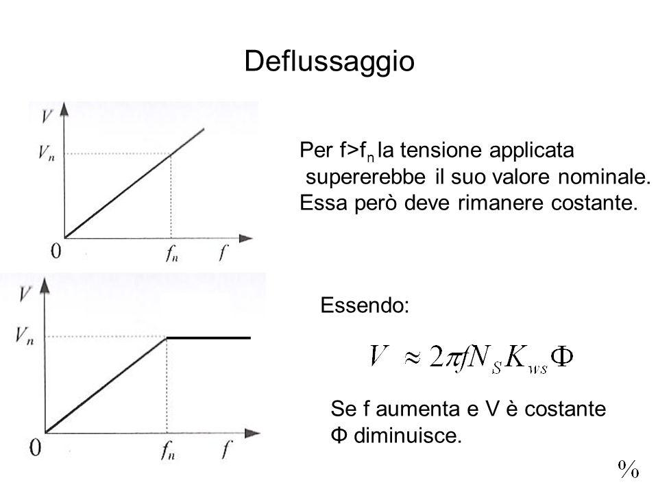 Deflussaggio Per f>fn la tensione applicata