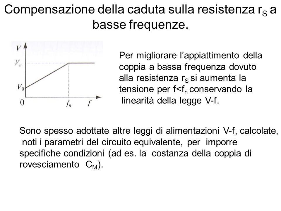 Compensazione della caduta sulla resistenza rS a basse frequenze.