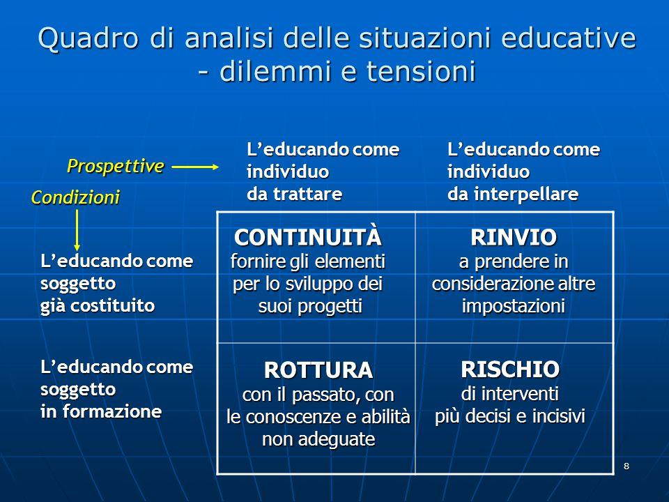 Quadro di analisi delle situazioni educative - dilemmi e tensioni
