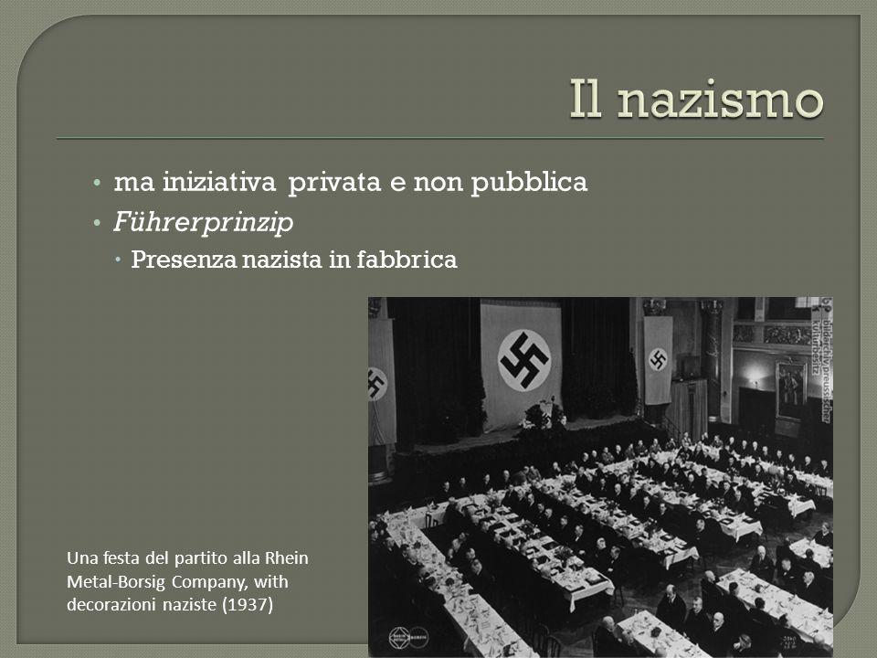 Il nazismo ma iniziativa privata e non pubblica Führerprinzip