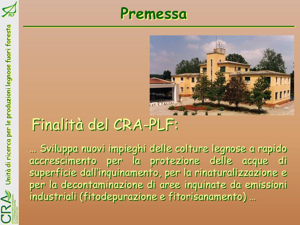 Premessa Finalità del CRA-PLF: