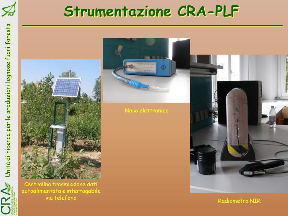 Strumentazione CRA-PLF
