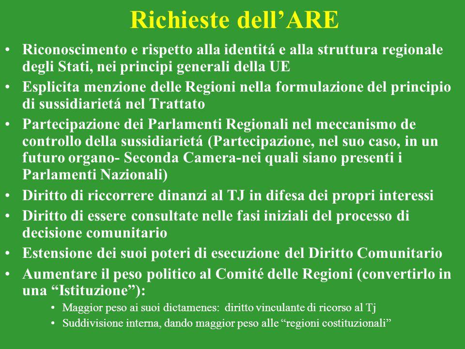 Richieste dell'ARE Riconoscimento e rispetto alla identitá e alla struttura regionale degli Stati, nei principi generali della UE.
