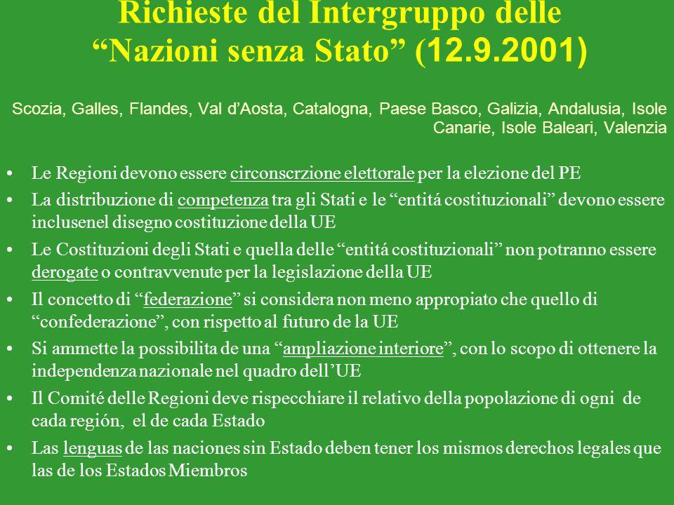 Richieste del Intergruppo delle Nazioni senza Stato (12.9.2001)