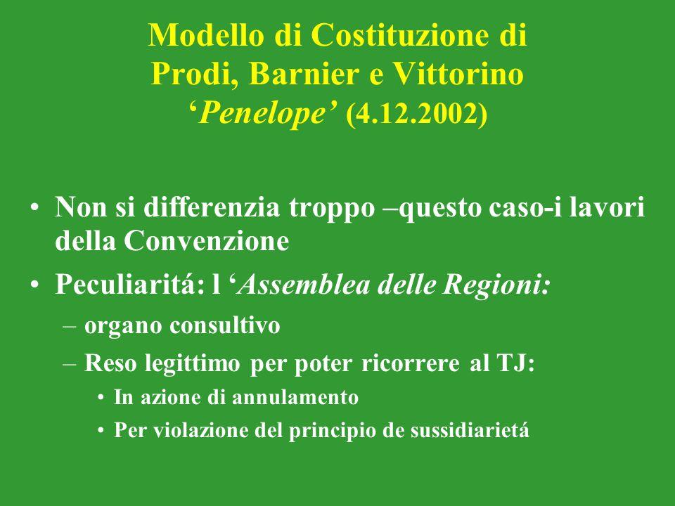 Modello di Costituzione di Prodi, Barnier e Vittorino 'Penelope' (4.12.2002)
