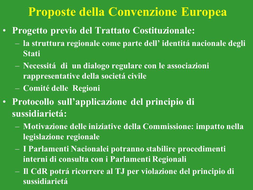 Proposte della Convenzione Europea