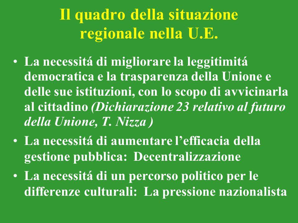 Il quadro della situazione regionale nella U.E.