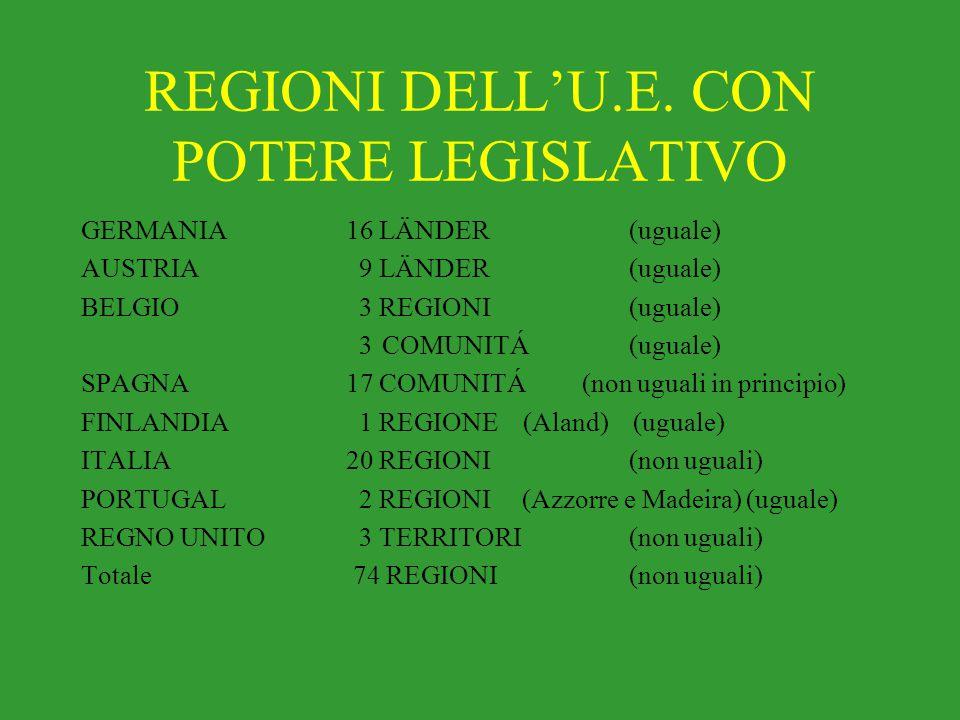 REGIONI DELL'U.E. CON POTERE LEGISLATIVO