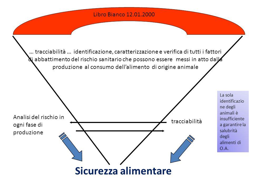 Sicurezza alimentare Libro Bianco 12.01.2000