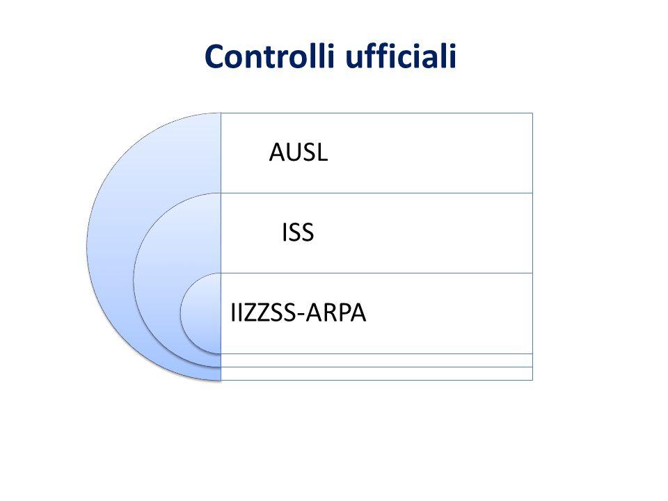 Controlli ufficiali AUSL ISS IIZZSS-ARPA