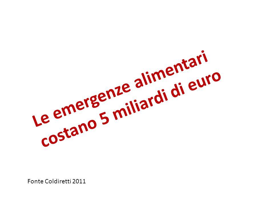 Le emergenze alimentari costano 5 miliardi di euro