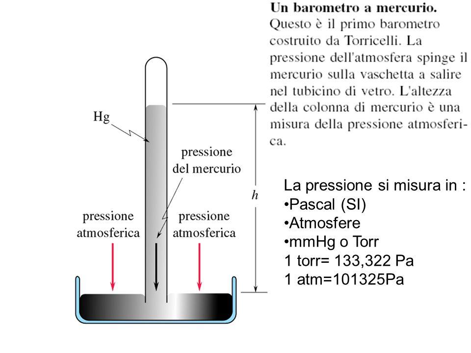 La pressione si misura in :