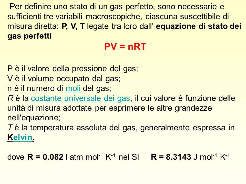 Lo stato gassoso ppt scaricare - Volumi uguali di gas diversi ...