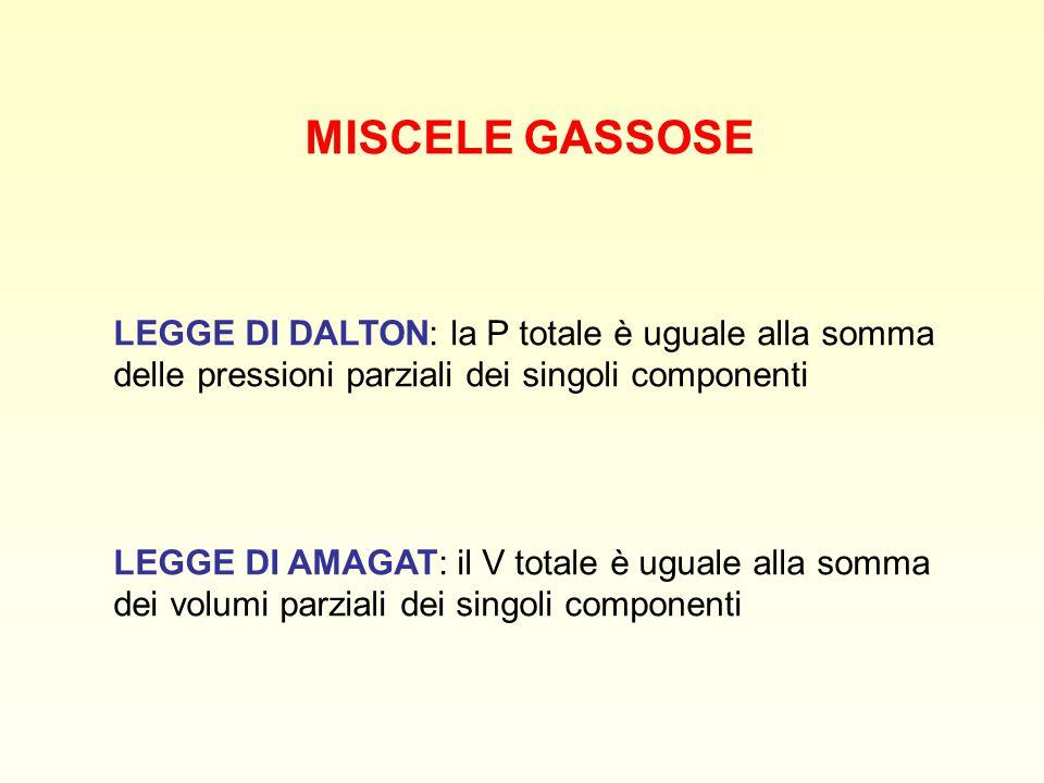 MISCELE GASSOSE LEGGE DI DALTON: la P totale è uguale alla somma delle pressioni parziali dei singoli componenti.