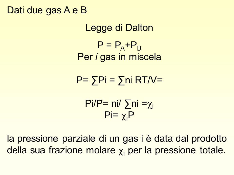 Dati due gas A e B Legge di Dalton. P = PA+PB. Per i gas in miscela. P= ∑Pi = ∑ni RT/V= Pi/P= ni/ ∑ni =i.