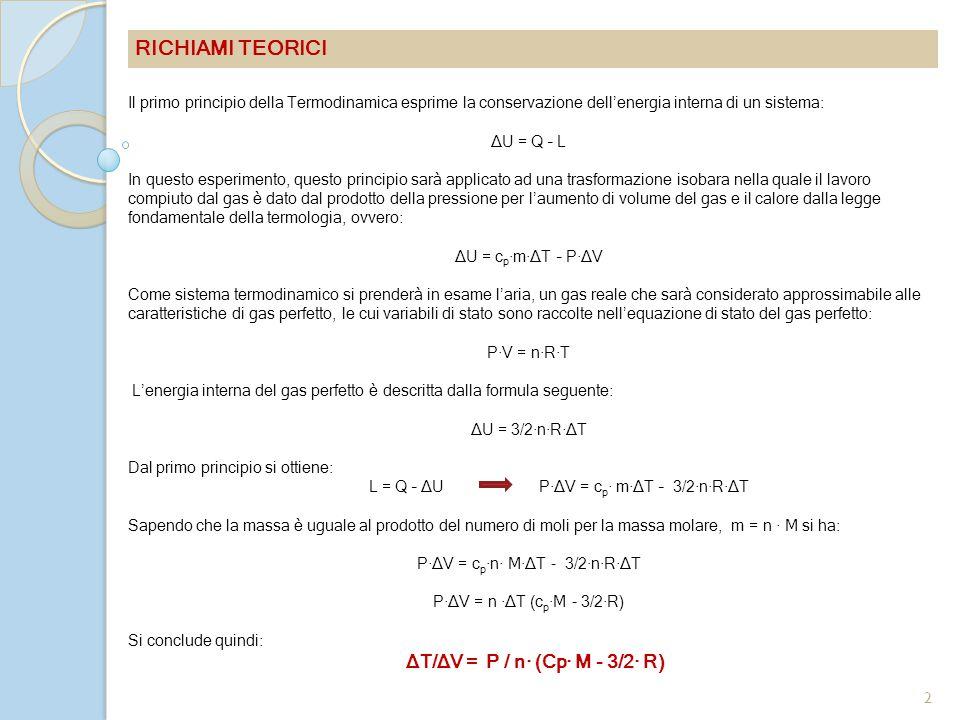 RICHIAMI TEORICI Il primo principio della Termodinamica esprime la conservazione dell'energia interna di un sistema: