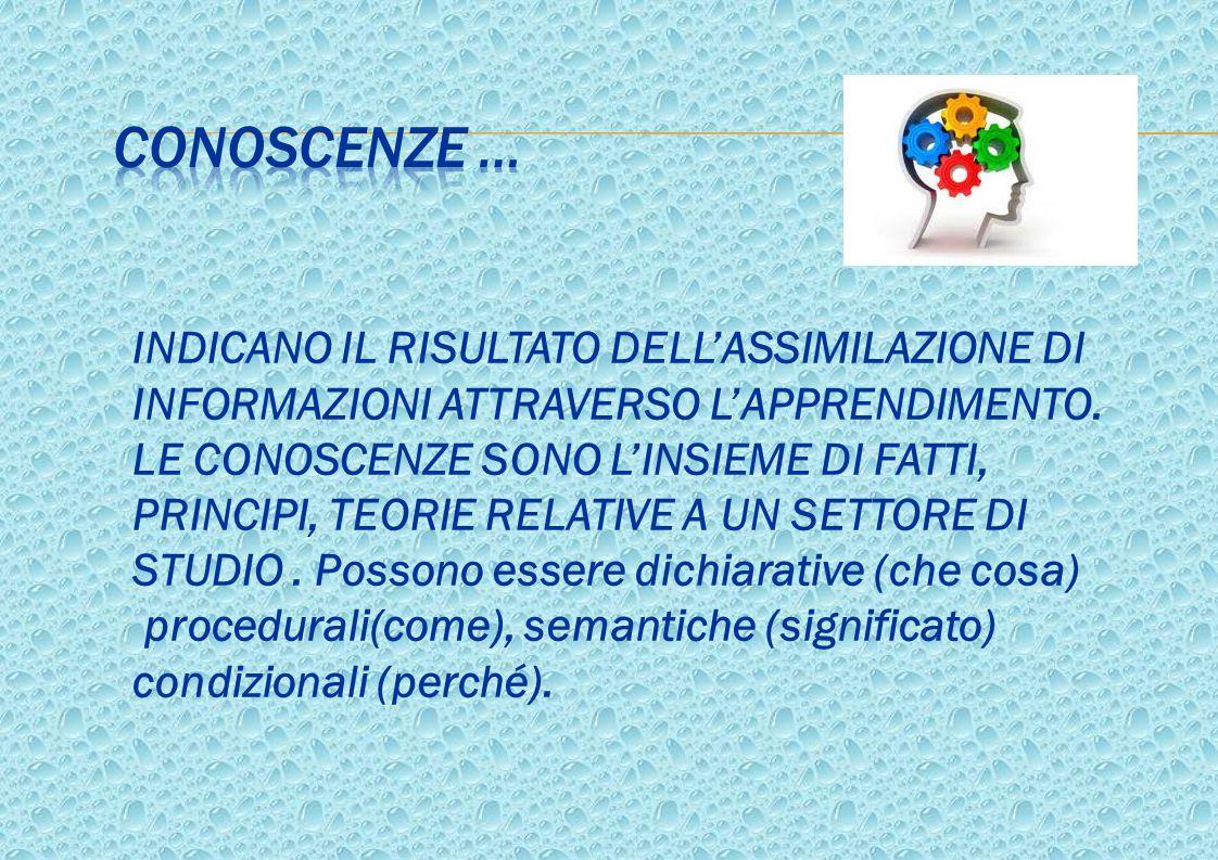 CONOSCENZE … INDICANO IL RISULTATO DELL'ASSIMILAZIONE DI INFORMAZIONI ATTRAVERSO L'APPRENDIMENTO.