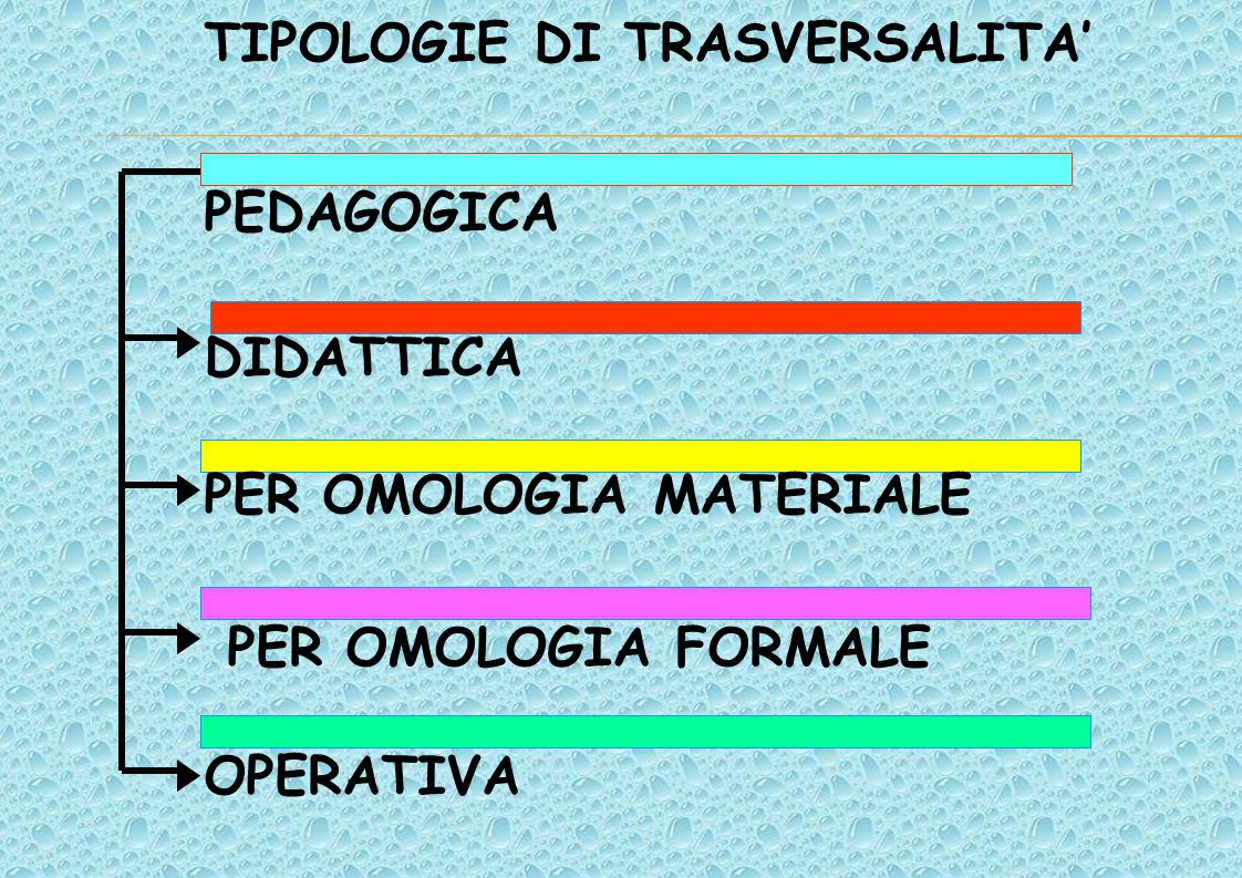 TIPOLOGIE DI TRASVERSALITA'