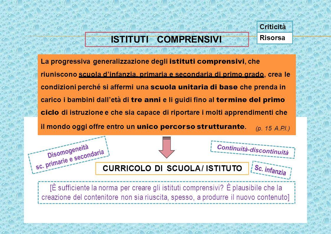 ISTITUTI COMPRENSIVI CURRICOLO DI SCUOLA / ISTITUTO