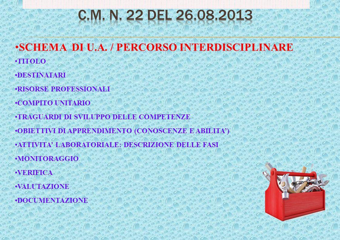 C.M. n. 22 del 26.08.2013 SCHEMA DI U.A. / PERCORSO INTERDISCIPLINARE