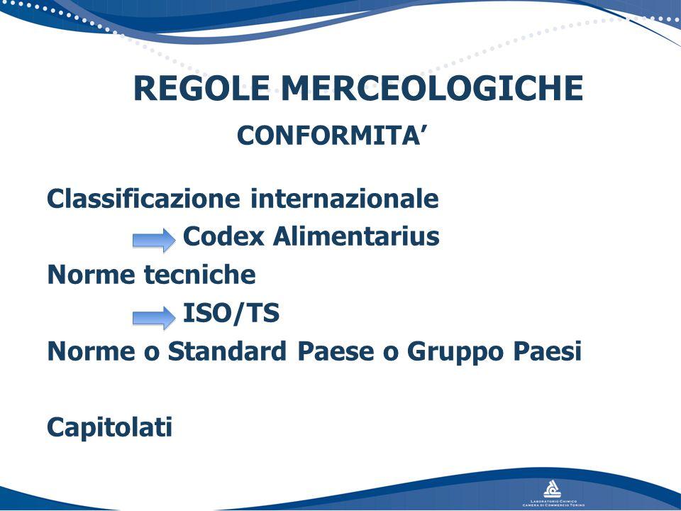 REGOLE MERCEOLOGICHE CONFORMITA' Classificazione internazionale