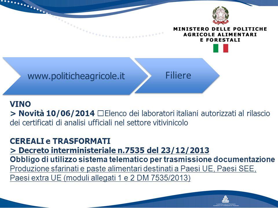 Filiere www.politicheagricole.it VINO