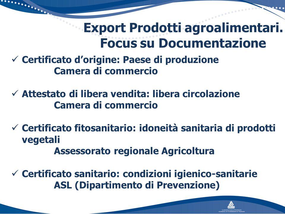 Export Prodotti agroalimentari. Focus su Documentazione