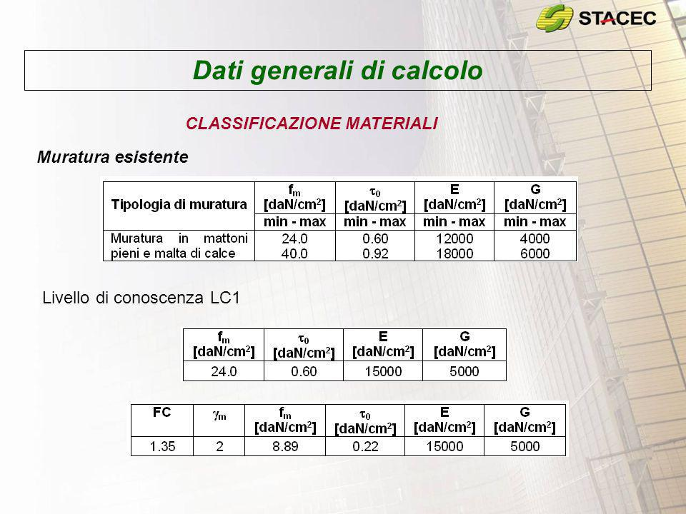 Dati generali di calcolo CLASSIFICAZIONE MATERIALI