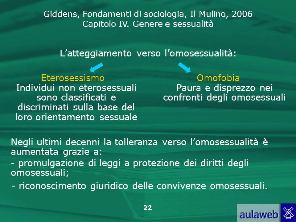 L'atteggiamento verso l'omosessualità: