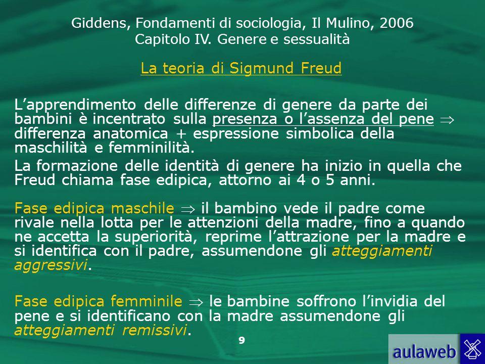 La teoria di Sigmund Freud