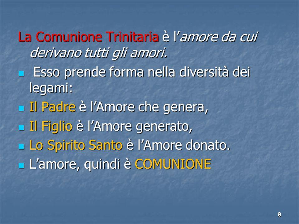 La Comunione Trinitaria è l'amore da cui derivano tutti gli amori.