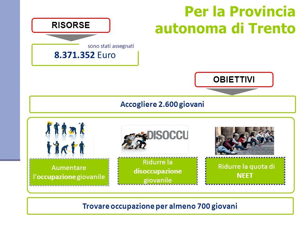 Per la Provincia autonoma di Trento