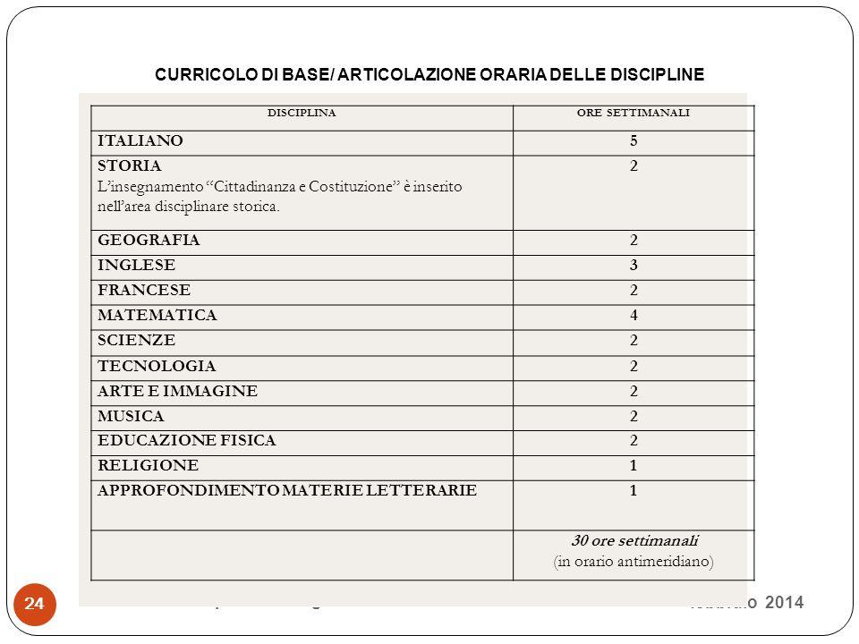 CURRICOLO DI BASE/ ARTICOLAZIONE ORARIA DELLE DISCIPLINE ITALIANO 5