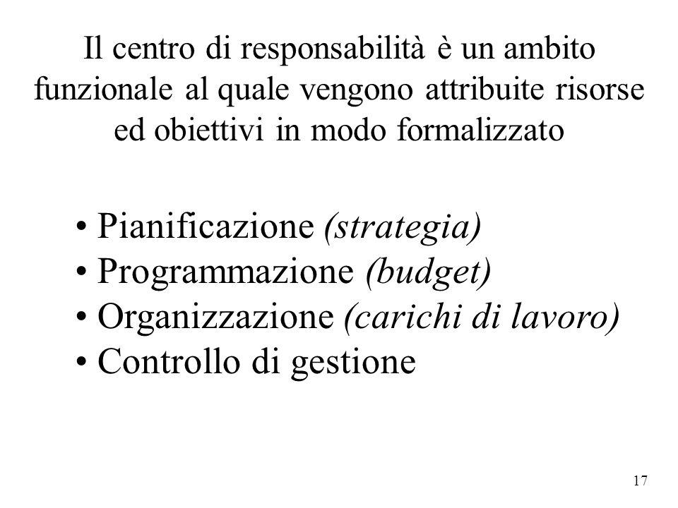 Pianificazione (strategia) Programmazione (budget)