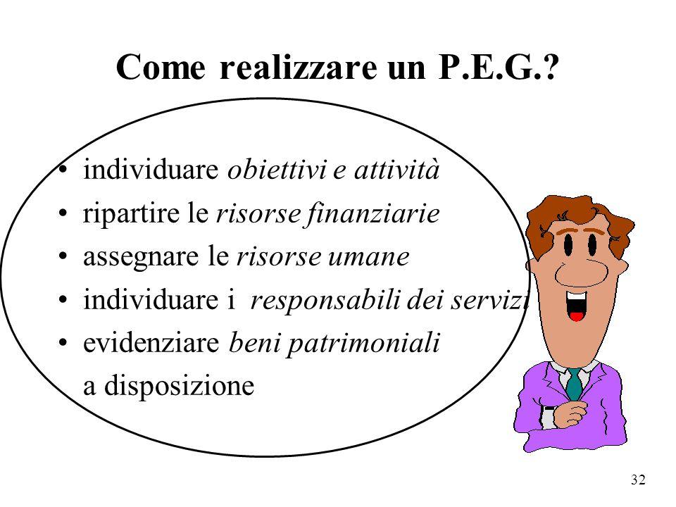 Come realizzare un P.E.G. individuare obiettivi e attività