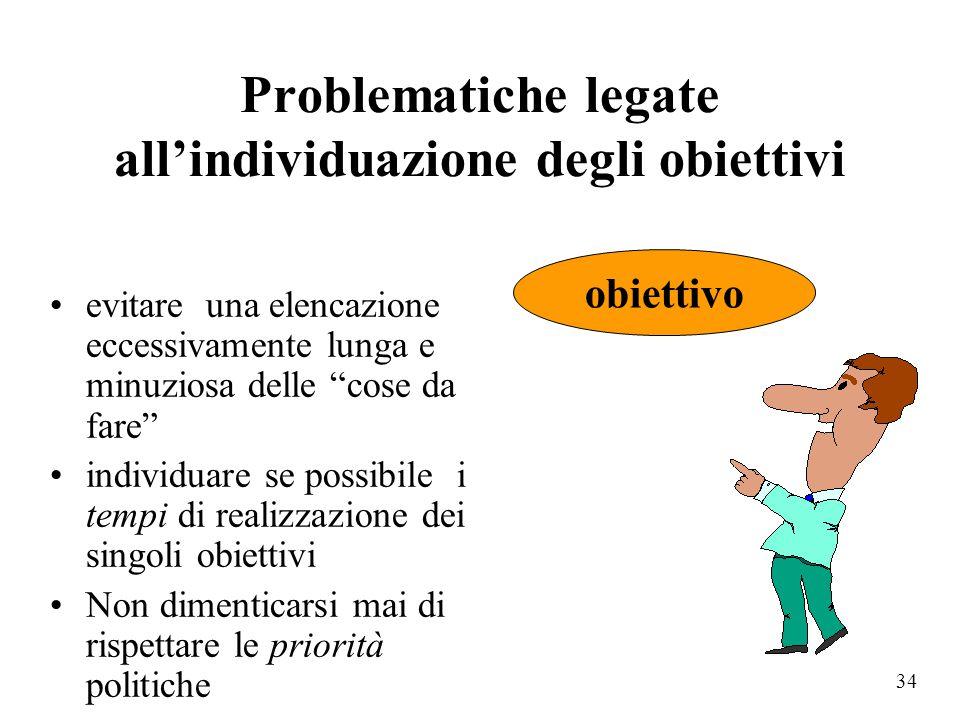 Problematiche legate all'individuazione degli obiettivi