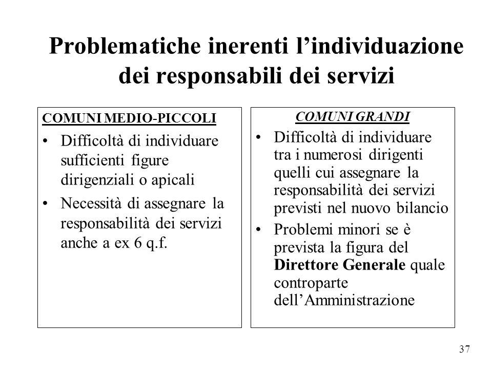 Problematiche inerenti l'individuazione dei responsabili dei servizi