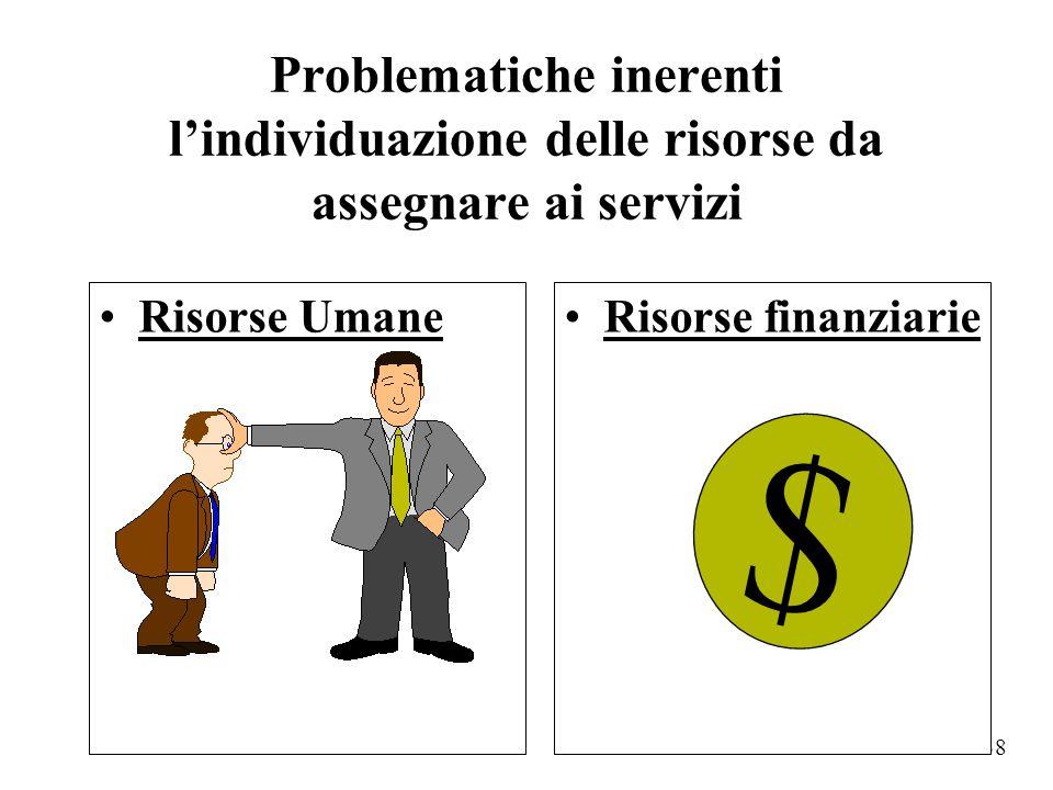 Problematiche inerenti l'individuazione delle risorse da assegnare ai servizi